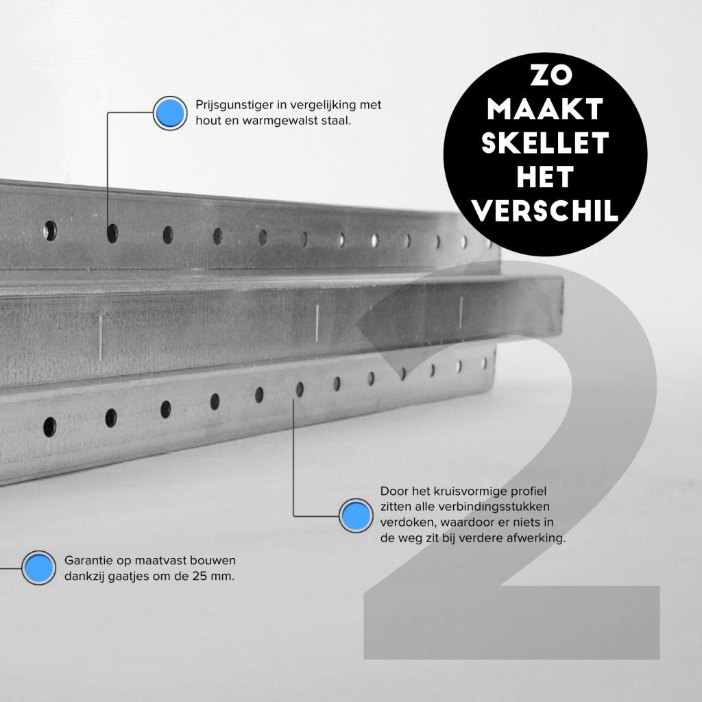 https://skellet.com/wp-content/uploads/2016/01/Skellet-brochure-Nederlands-11-1024x1024.jpeg