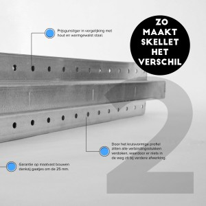 http://skellet.com/wp-content/uploads/2016/01/Skellet-brochure-Nederlands-11-300x300.jpeg