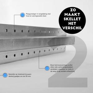 https://skellet.com/wp-content/uploads/2016/01/Skellet-brochure-Nederlands-11-300x300.jpeg