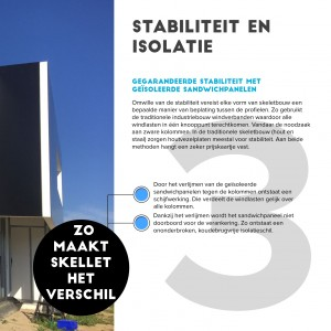 https://skellet.com/wp-content/uploads/2016/01/Skellet-brochure-Nederlands-13-300x300.jpeg
