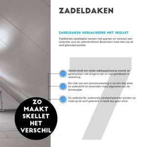 https://skellet.com/wp-content/uploads/2016/01/Skellet-brochure-Nederlands-21-300x300.jpeg